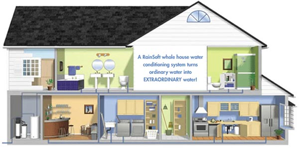 The Importance Of Home Water Treatment