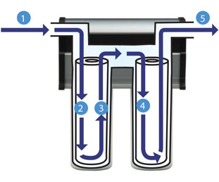 Home Water Filtration Systems Hydrefiner Drinking Water